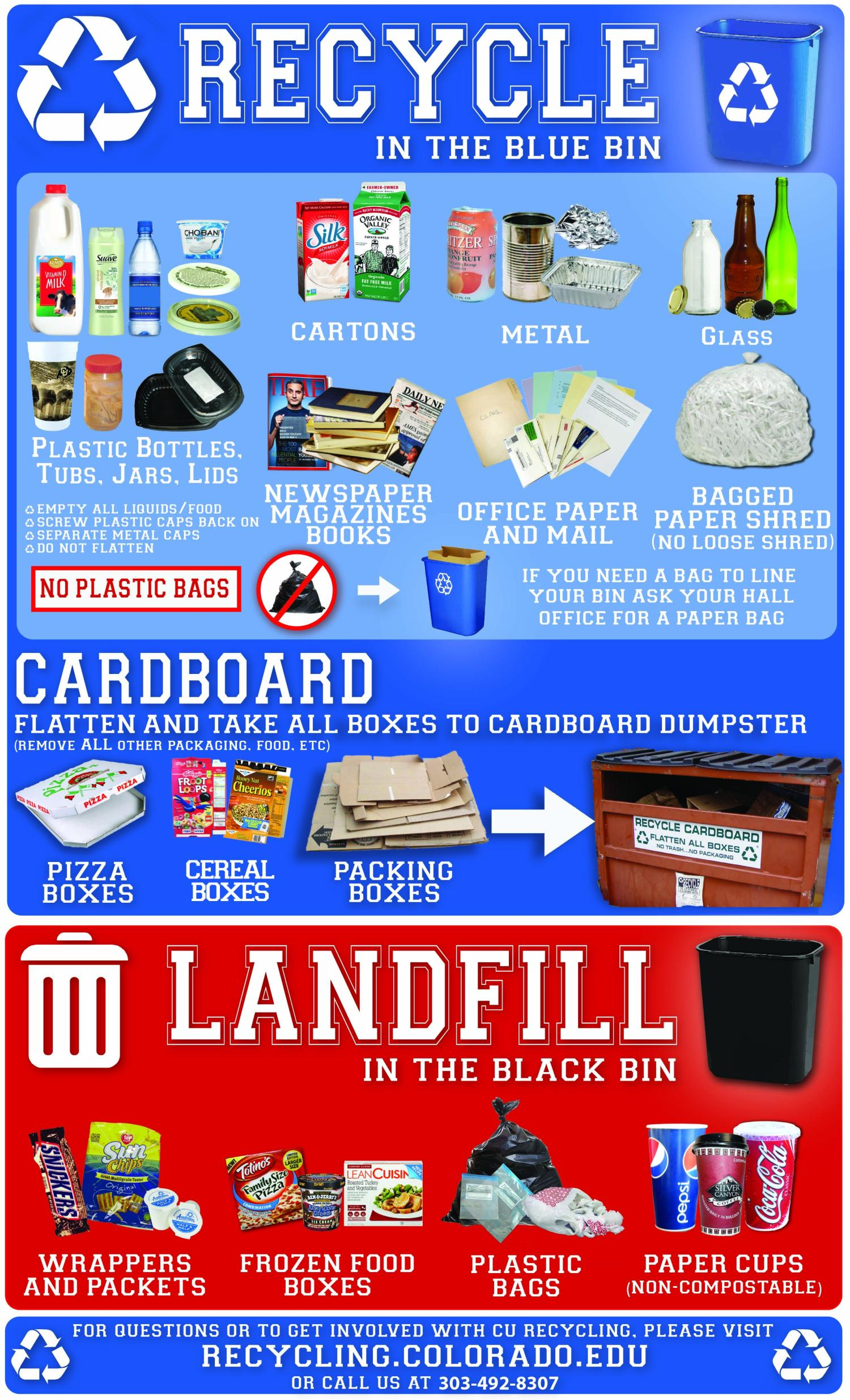 Res Hall Recycling Guide
