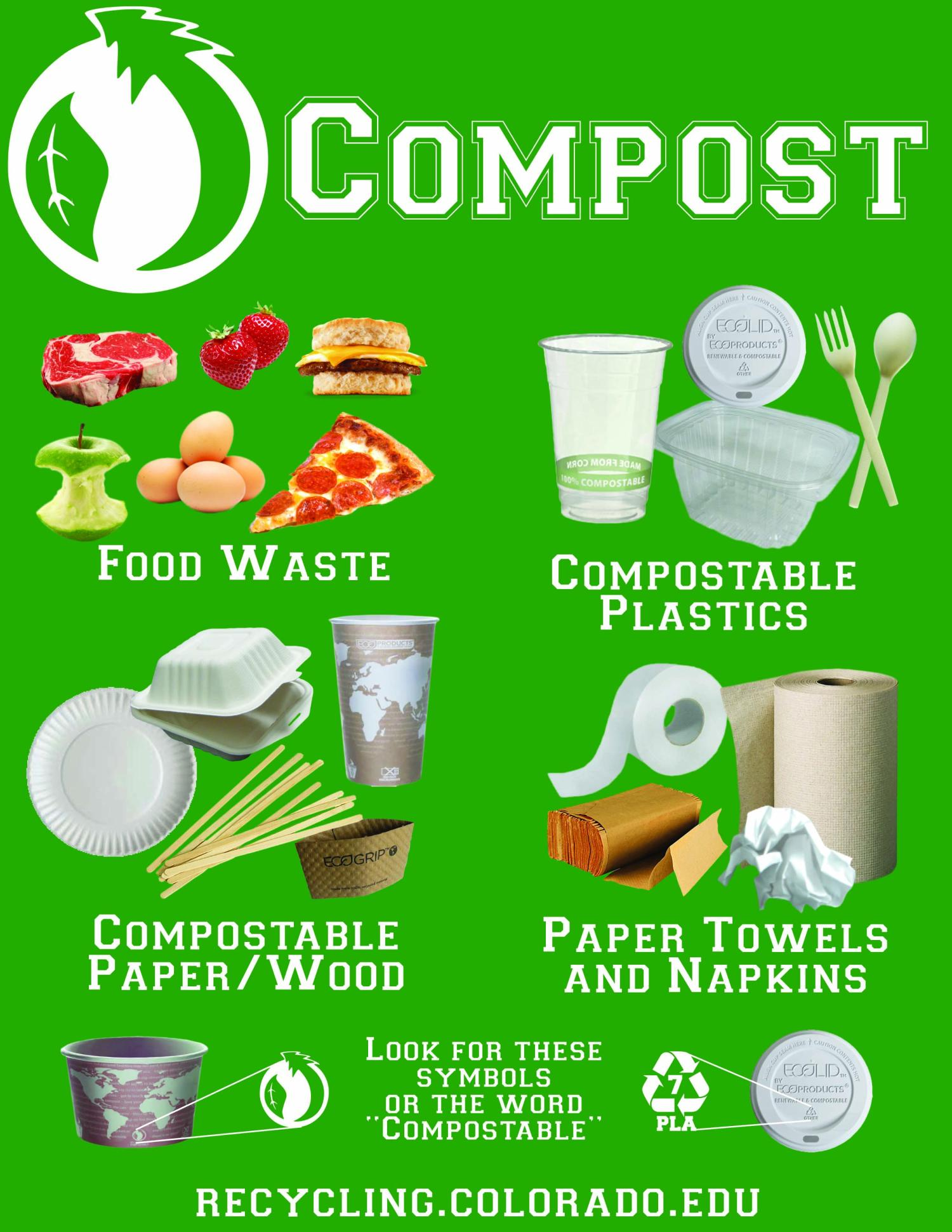 Accepted Compost Materials on Campus | Environmental ...