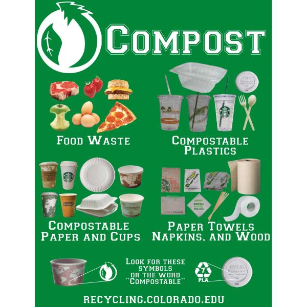 Compostable materials
