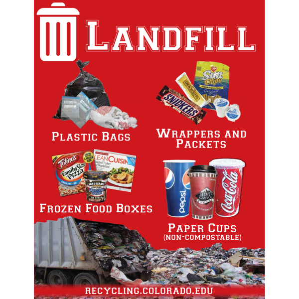 Materials to be put in Landfill