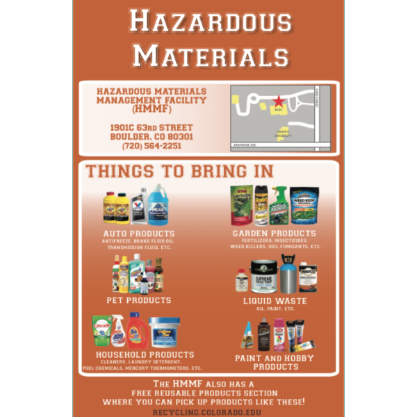 hazardous materials info sheet