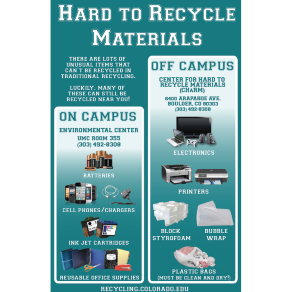 Hard to recycle materials info sheet