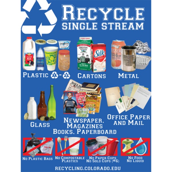 Single Stream Recyclables
