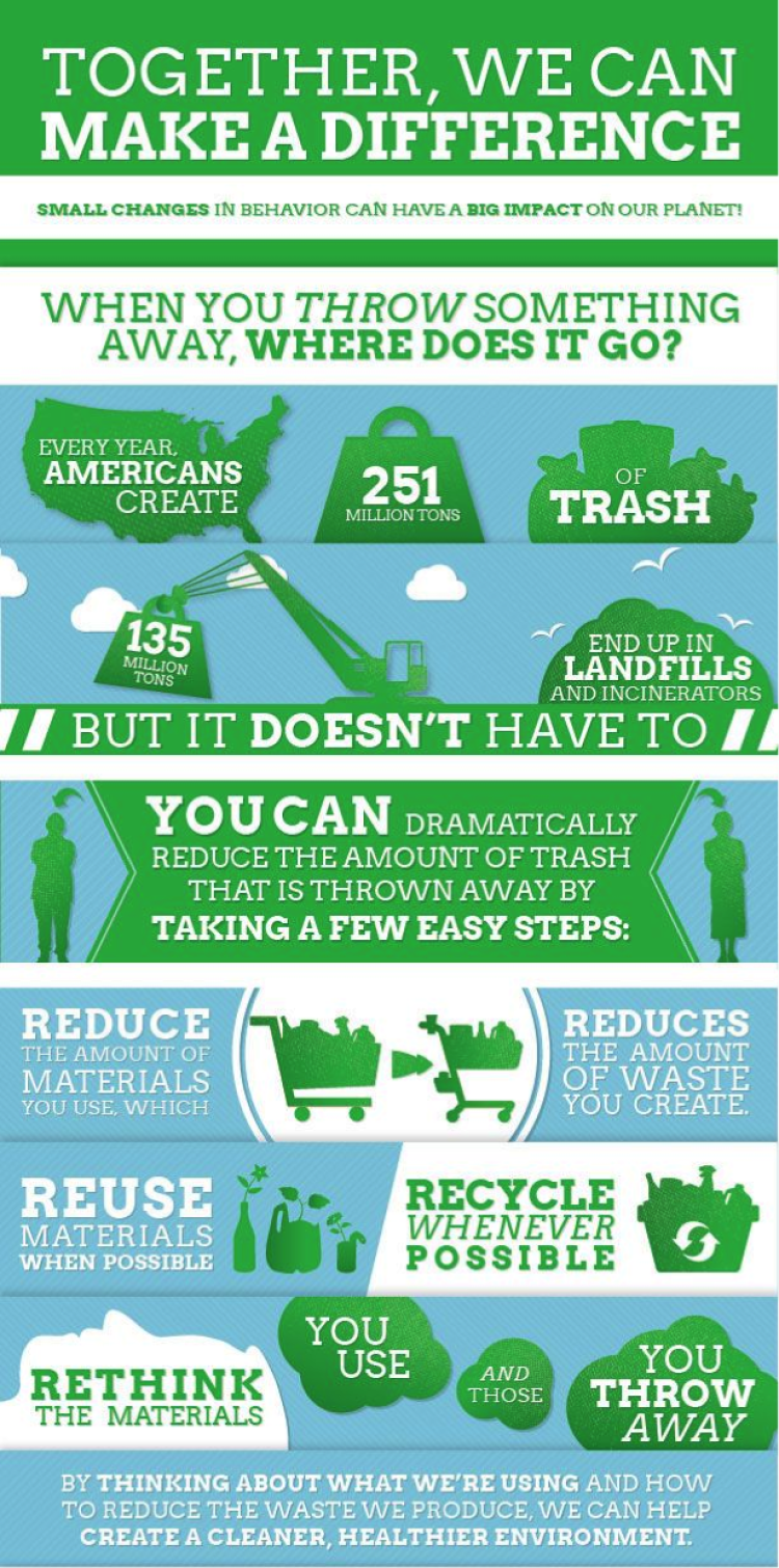 together we can make a difference infographic