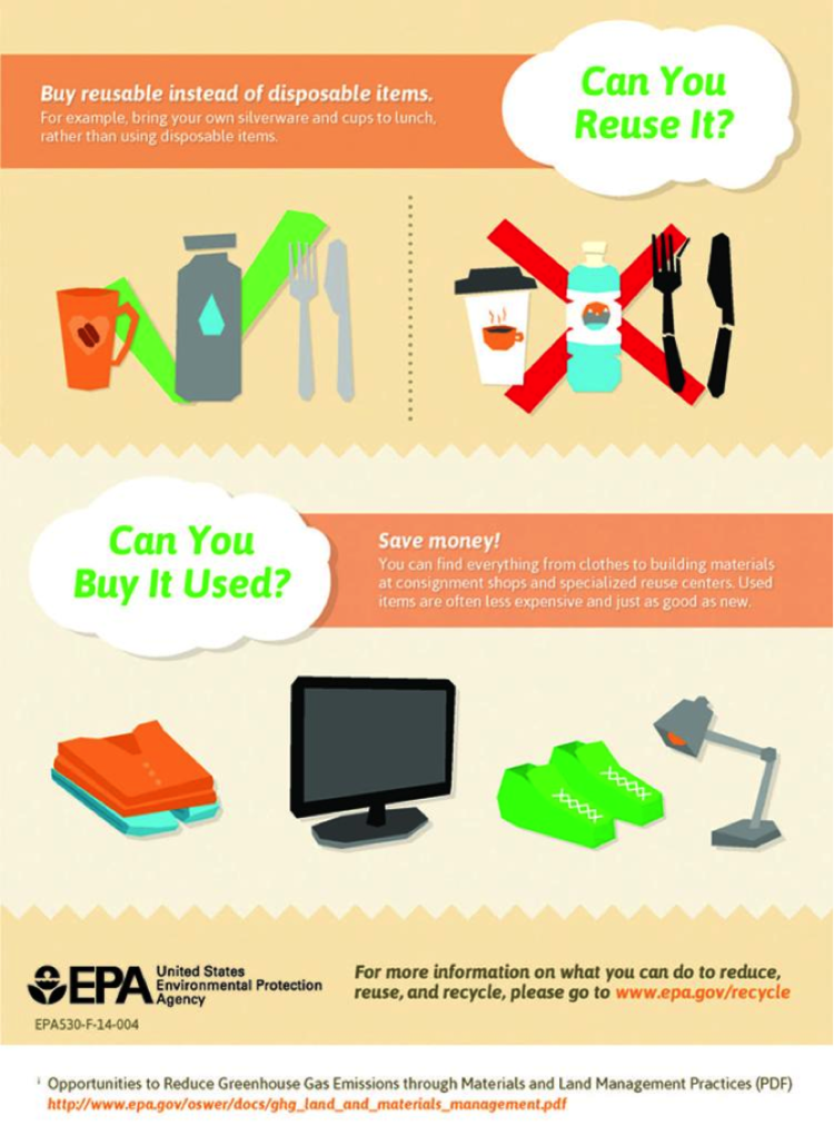 Reduce Items Mesmerizing Infographics Environmental Center University Of  Colorado Boulder Design Ideas