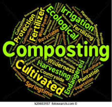 compost word map