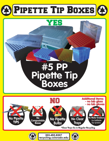 pipette tip box recycling gradesheet