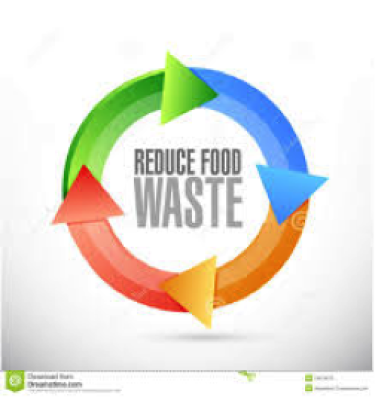 """""""reduce your waste"""" with 3 arrows circling the text"""