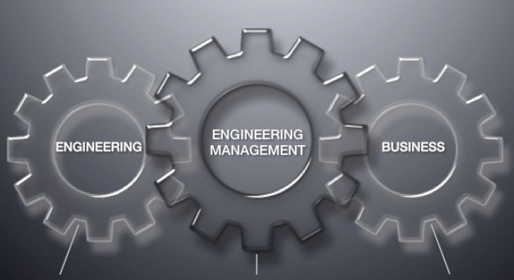3 overlapping gears. Gear on the left has the word Engineering on it. Gear in the middle has the words Engineering Management on it. Gear on the right has the word business on it.