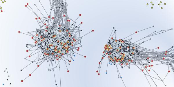 visualization of data set