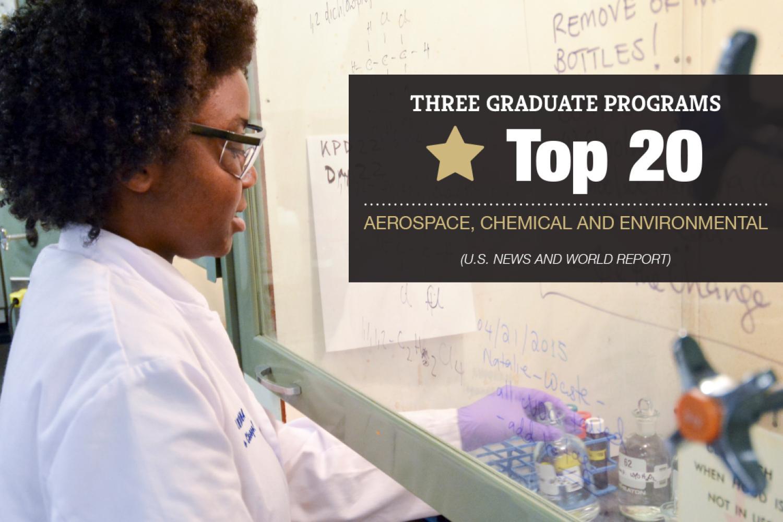 Three engineering graduate programs in top 20