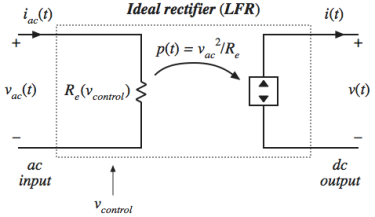 Ideal Rectifier Model where two circuits are connected by a resistor and a power supply.