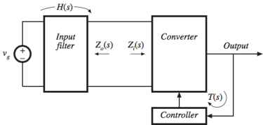 addition of an input filter to a switching power converter, where power is made into a parallel circuit with a power source on the side of the filter