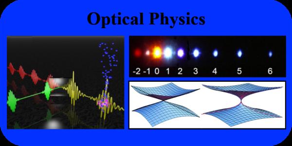 Optical Physics