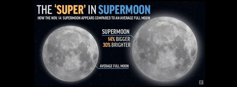 Super Moon graphic