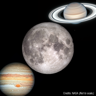 Photos of Jupiter, Moon and Saturn from NASA not to scale