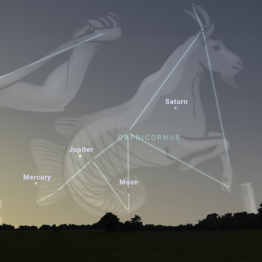 Screen grab of Saturn, Jupiter, Mercury and the Moon in Capricornus Photo Credit Stellarium