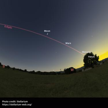 Image of Tonight's sky with the ecliptic from Stellarium
