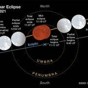 Chart from Sky & Telescope article of the times and totality for the Moon