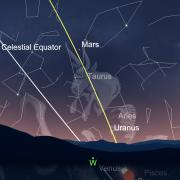 Graphic from SkySafari app of the western sky from Boulder and Mars within Taurus