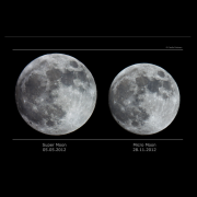 Photos of the Moon at perigee and apogee
