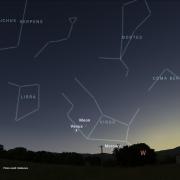 Western Sky from Boulder September 9, 2021 photo Credit Stellarium