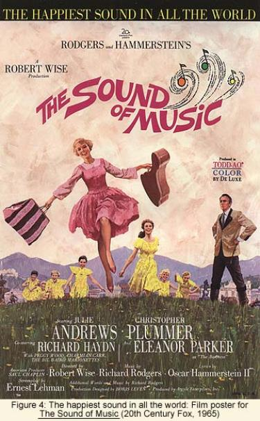 Film poster for The Sound of Music (20th Century Fox, 1965)