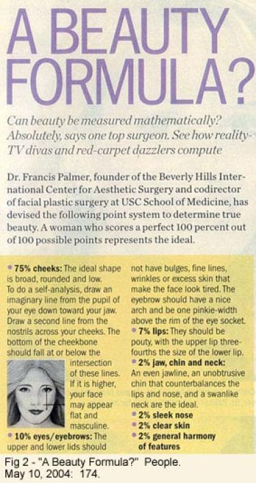 """A Beauty Formula"" magazine cover"