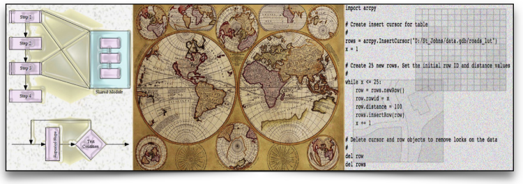 Composite image of flowcharts, computer code, and an old world map