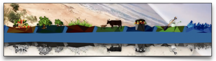 Artwork of agriculture with crops, animals, and food