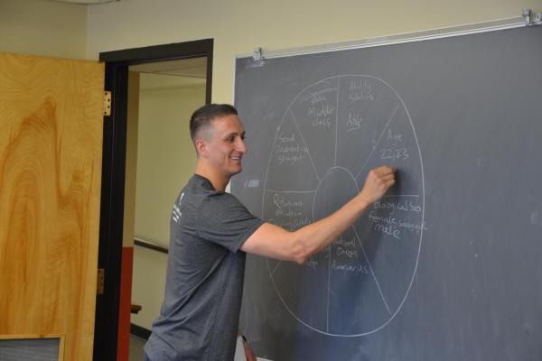 Presenting on chalkboard