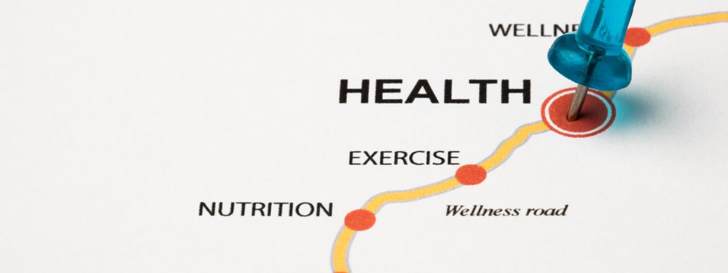 Road to wellness map