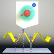The Sisyphean task of cooling molecules