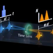 New quantum 'stopwatch' can improve imaging technologies