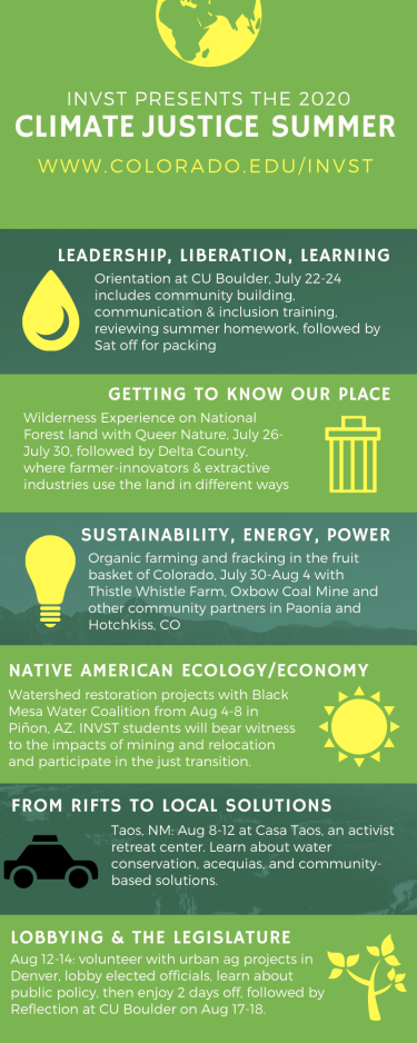 Infographic of itinerary for climate justice summer 2020