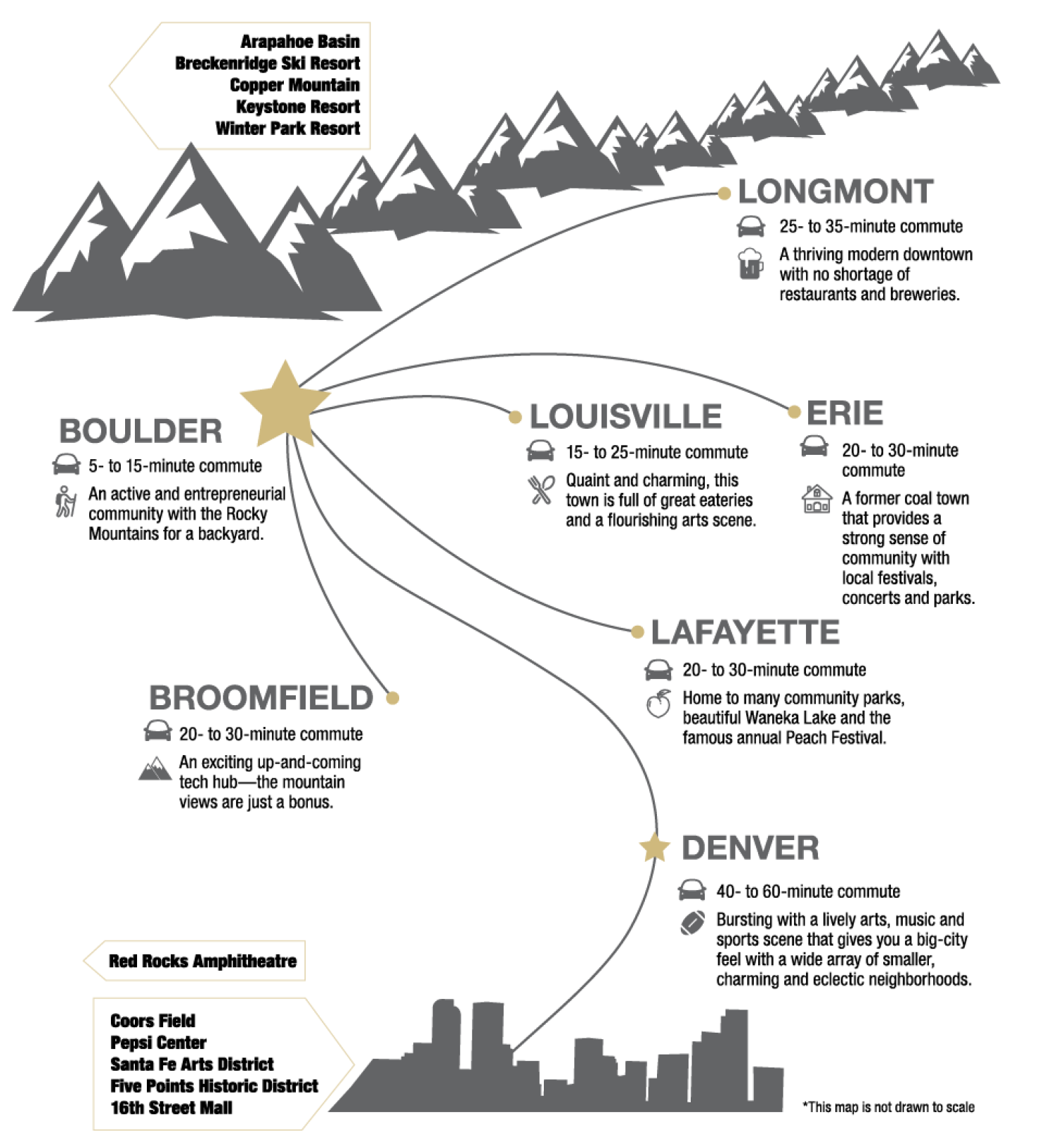 Map of Boulder and Surrounding Areas