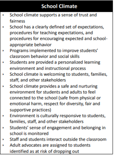 School climate practices as seen in The Taxonomy for Transition Programming 2.0
