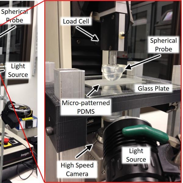 Micro-pillar adhesion measurement using high-speed camera system