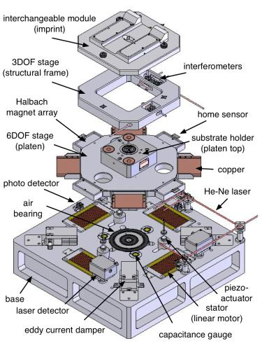 Exploded view of the MAPS system