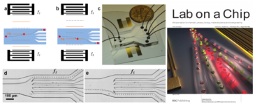 Acoustic Tweezers For Multichannel Sorting