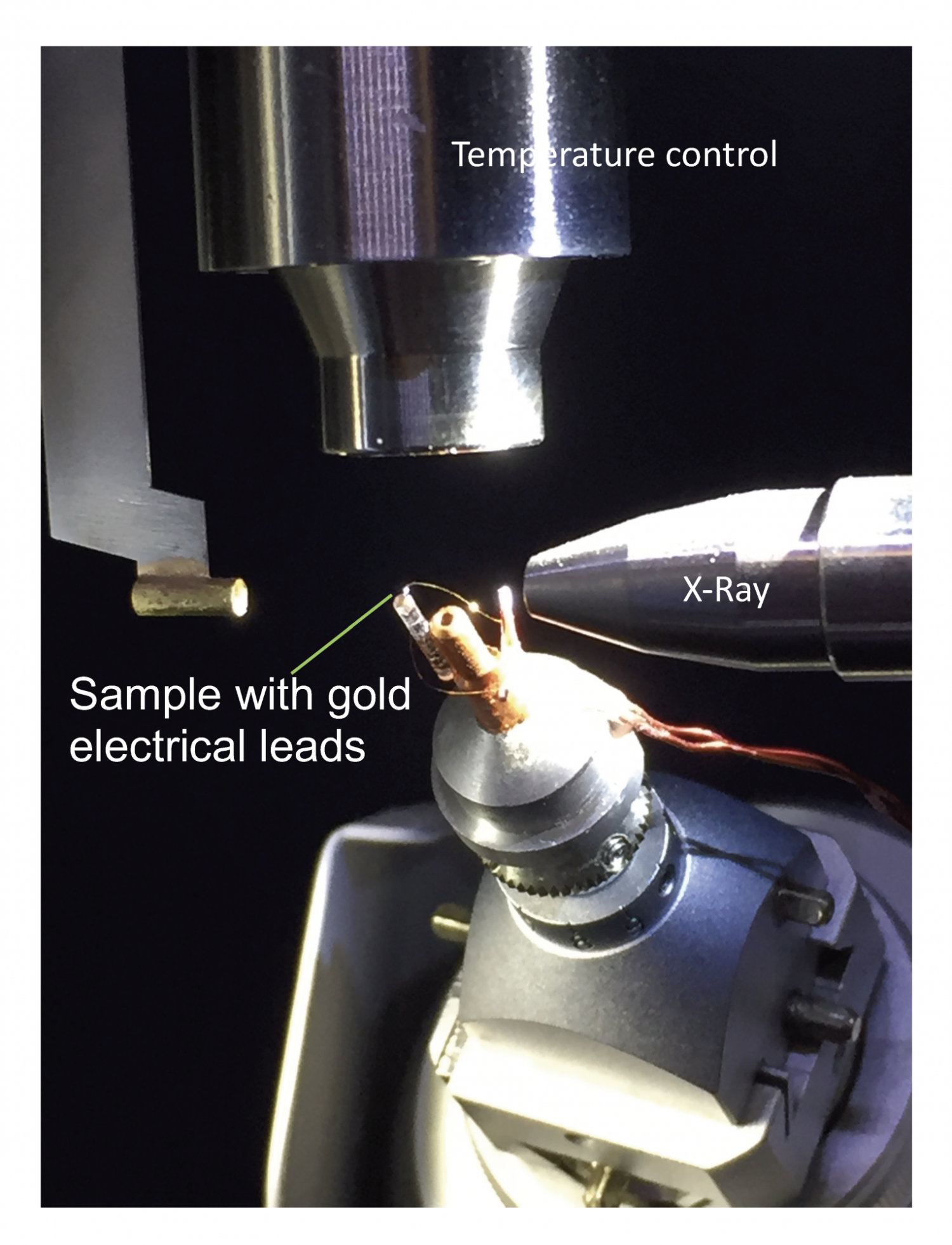 Single-crystal X-ray diffraction with electrical current