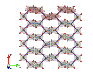 Schematic of quantum liquid
