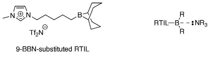 borane-substituted RTIL