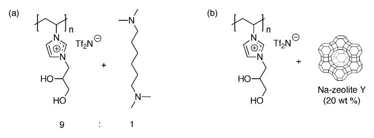 Examples of some chemical structures