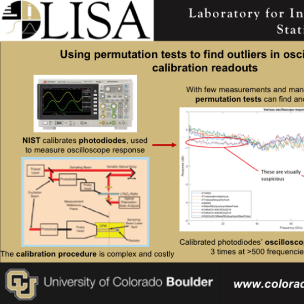 Using permutation tests to find outliers in oscilloscope calibration readouts
