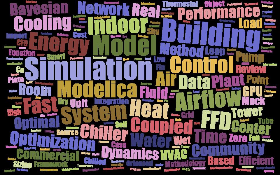 Publication word cloud