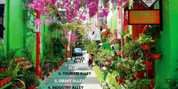 Modernizing Cities via Smart Garden Alleys with Application in Makassar City