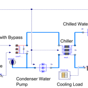 Diagram in Modelica of the CWP control system