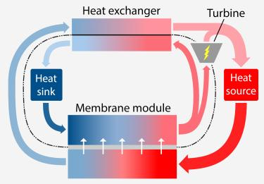System configuration for thermo-osmotic energy conversion2