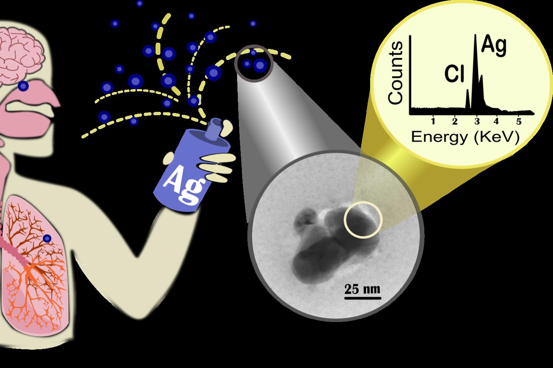Carton of a person spraying a nanosilver product